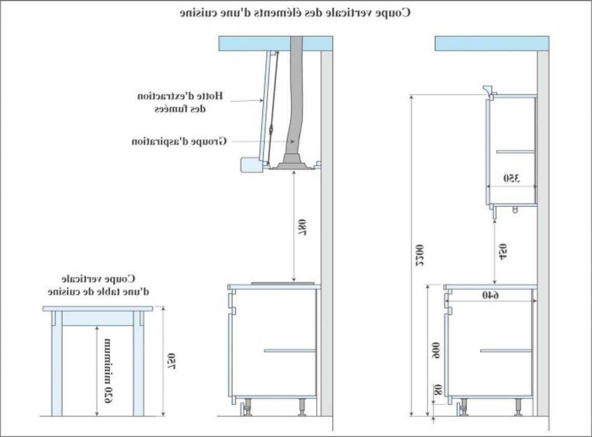 78 Schème Hauteur Standard Meuble Vasque tout Hauteur Standard Meuble Salle De Bain
