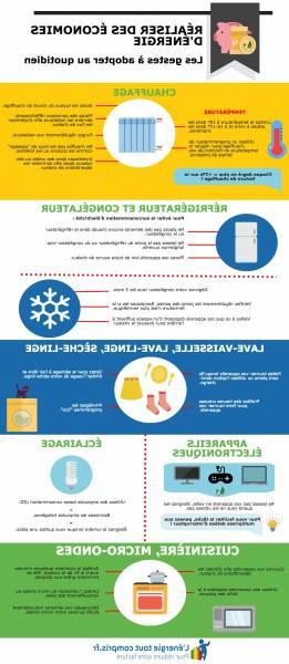 Chambre Bebe Temperature Humidite - Idées De Tricot Gratuit dedans Temperature Chambre Enfant