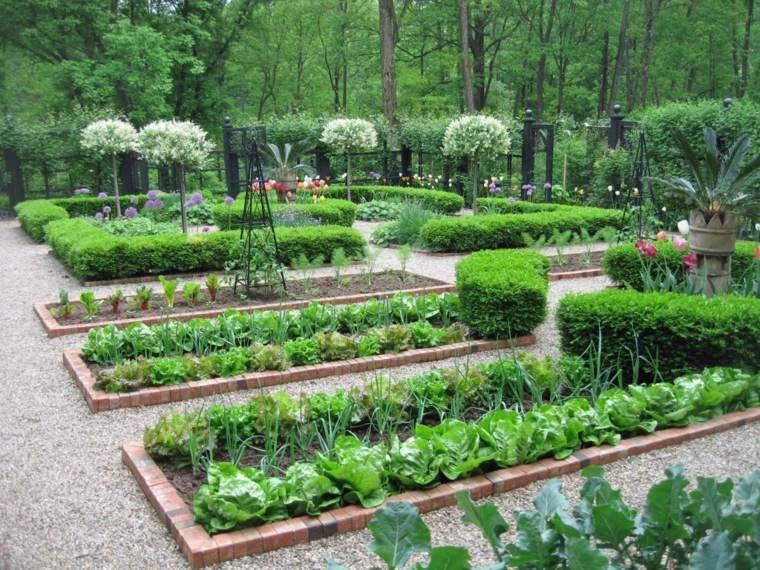 Comment Aménager Son Jardin Et Organiser L'Espace (Avec à Aménagement Potager Idées