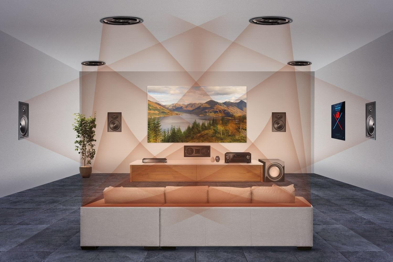 Comment Installer Des Enceintes Encastrables Au Mur Plafond A Enceinte Bluetooth Encastrable Salle De Bain Agencecormierdelauniere Com Agencecormierdelauniere Com