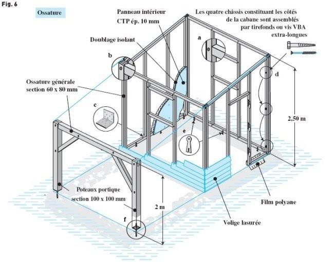 Construire Une Cabane De Jardin - Fabriquer Du Mobilier concernant Plan Abri De Jardin En Bois Gratuit