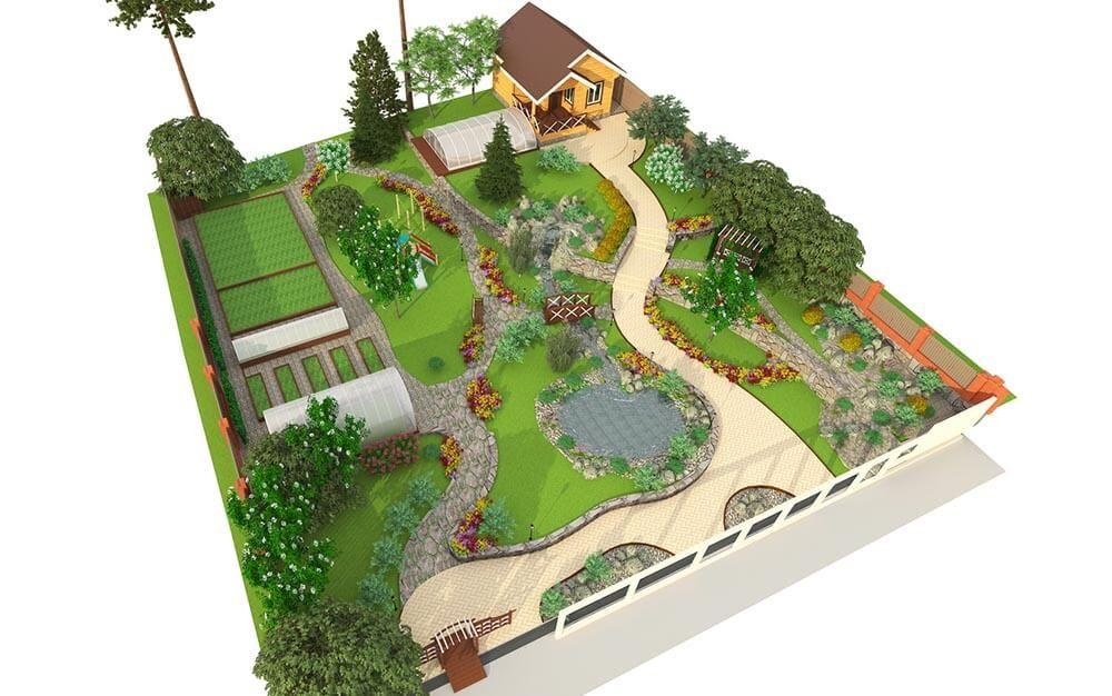 Dessiner Un Plan De Jardin | Plan Jardin, Jardin 3D serapportantà Paysager Son Jardin Logiciel Gratuit