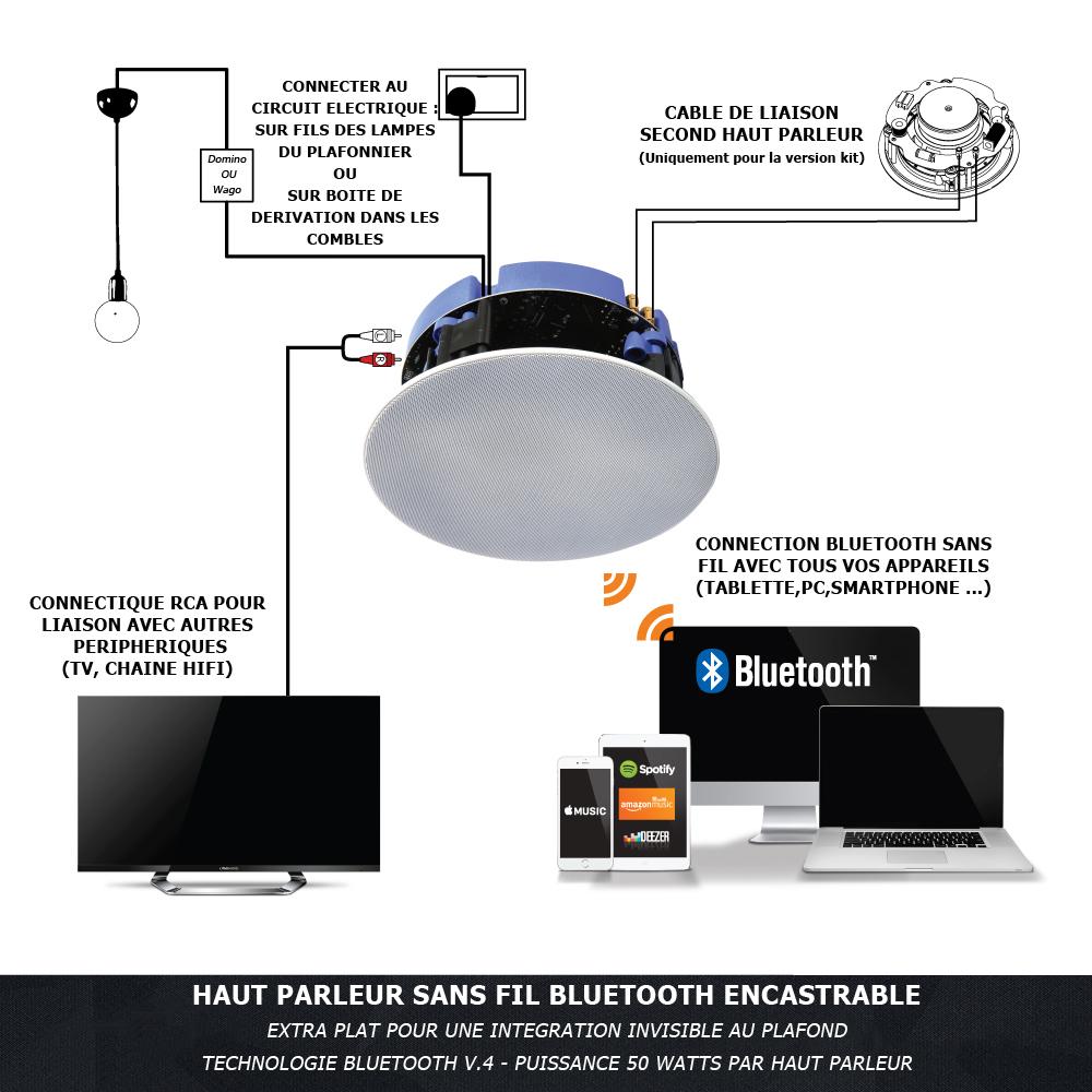 Enceinte Bluetooth Etanche Encastrable Au Plafond Tout Enceinte Bluetooth Encastrable Salle De Bain Agencecormierdelauniere Com Agencecormierdelauniere Com