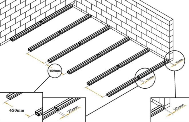 Entraxe Lambourde Terrasse Composite - Davidreed.co destiné Mdsa Composite Avis
