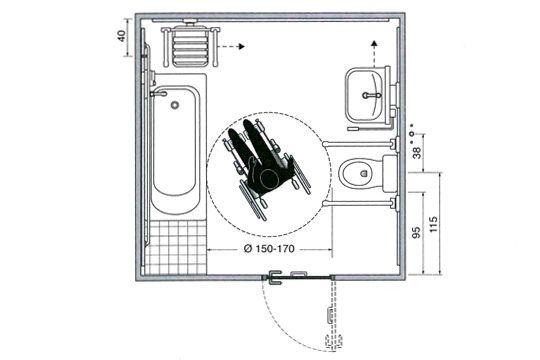 Exemple D'Aménagement : Salle De Bains Avec Wc Et Lavabo 1 pour Salle De Bain Pour Handicapé