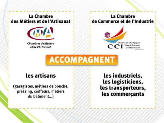 Foire De Châlons Du 27 Août Au 6 Septembre 2010 – Coiffeur pour Chambre Des Metiers Chambery