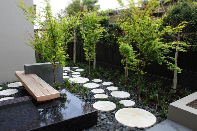 Gartengestaltung 2015 – 30 Moderne Gartenlandschaften intérieur Jardin Moderne