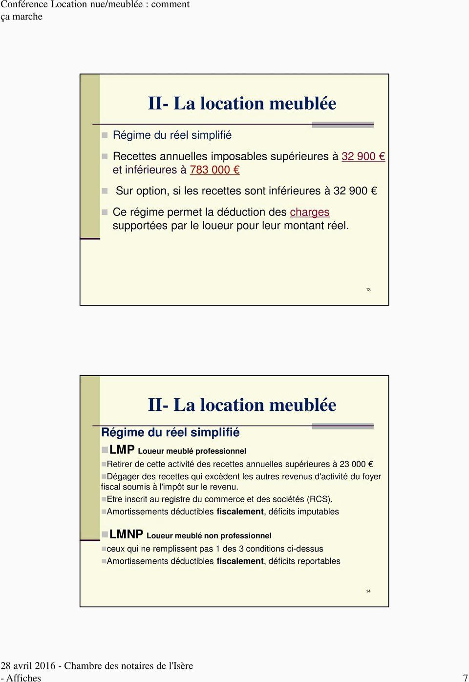 Imposant Loueur Meublé Non Professionnel – Homewareshop serapportantà Loueur En Meublé Non Professionnel