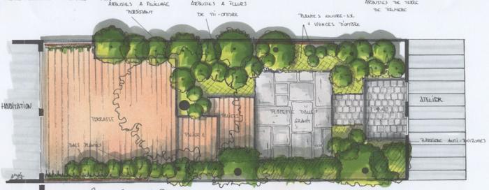 J'Ai Un Bon Plan Pour Aménager Un Petit Jardin (Avec intérieur Comment Aménager Un Petit Jardin Rectangulaire