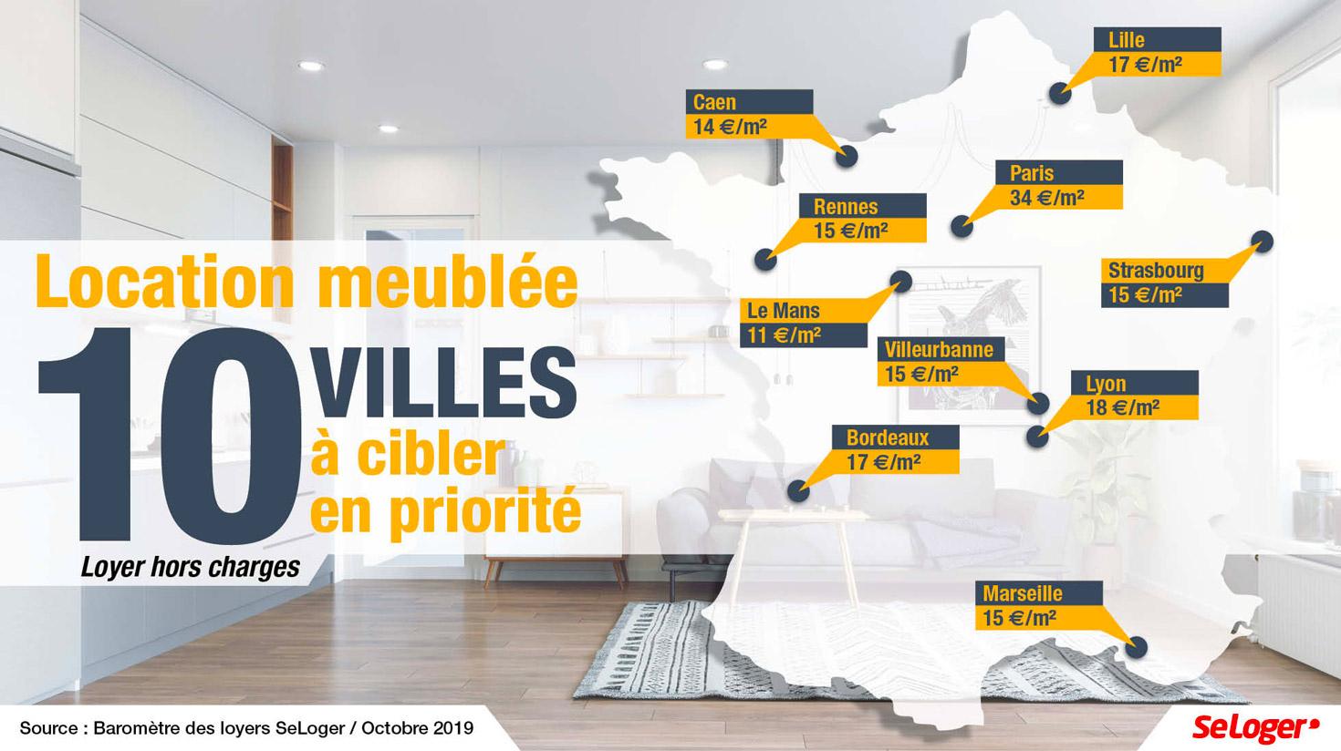 Location Meublée : 10 Villes Où Faire Un Investissement destiné Location Meublé Rennes