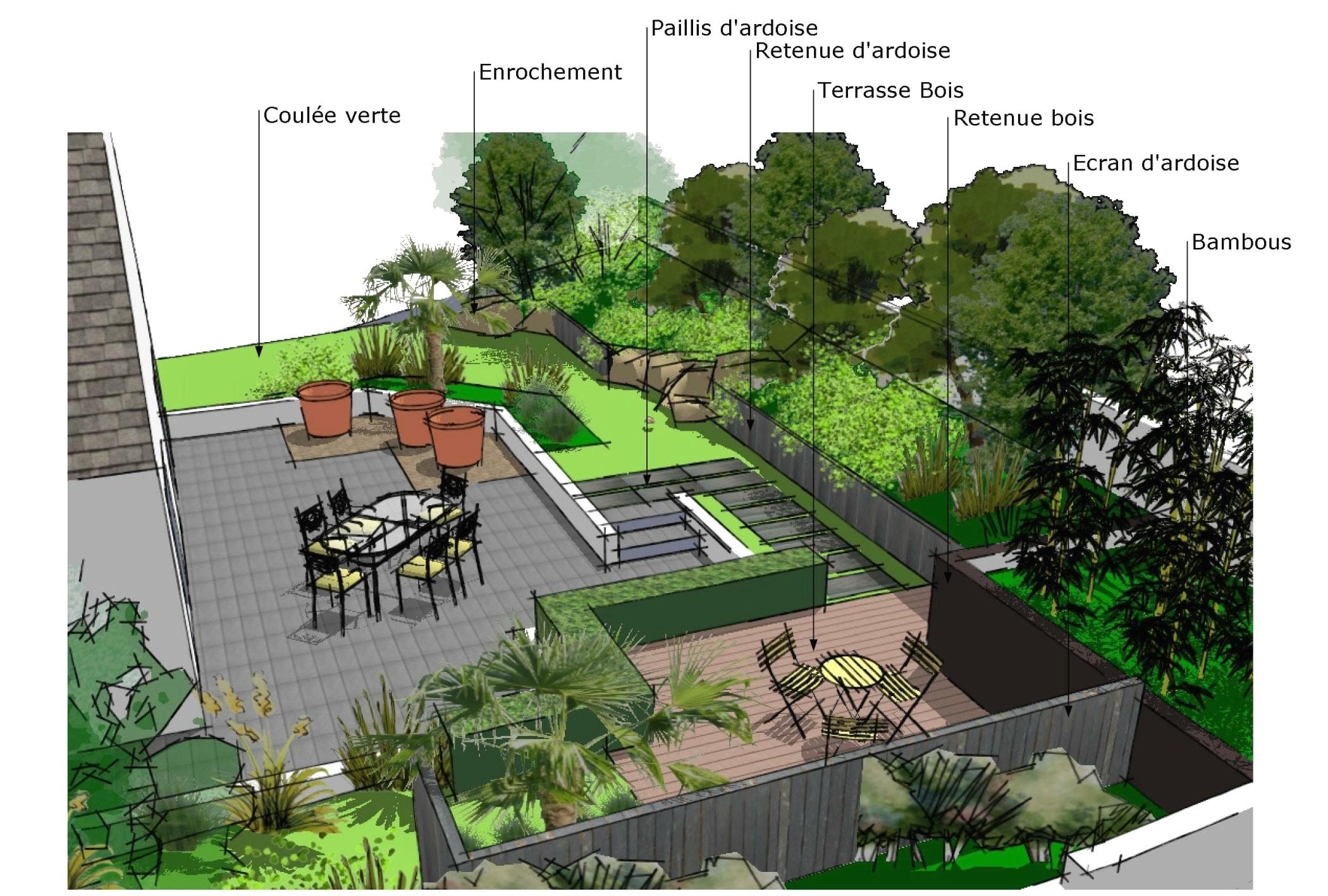 Logiciel Amenagement Exterieur Gratuit - Qqsh pour Logiciel Jardin 3D