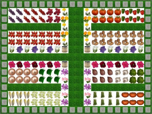 Logiciel De Dessin Du Plan De Votre Jardin Potager avec Paysager Son Jardin Logiciel Gratuit