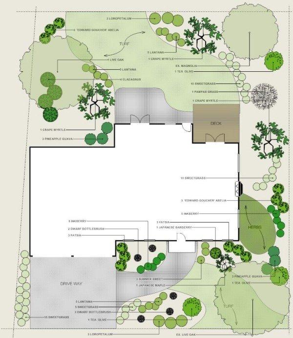 Logiciel Gratuit Plan Jardin 3D : 20 Idées De Logiciel concernant Paysager Son Jardin Logiciel Gratuit