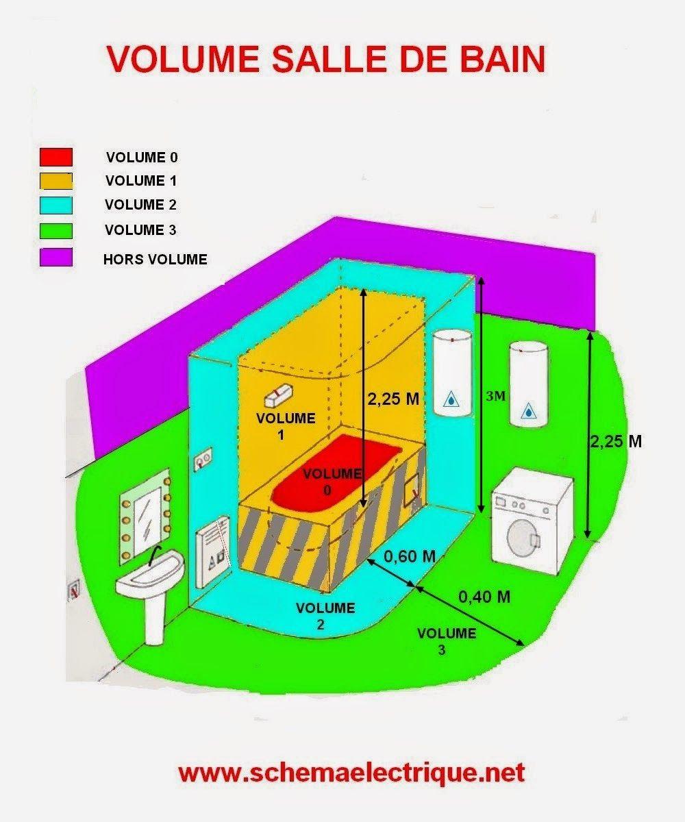 Norme Electrique Volume Salle De Bain | Schéma Électrique destiné Norme Électrique Salle De Bain