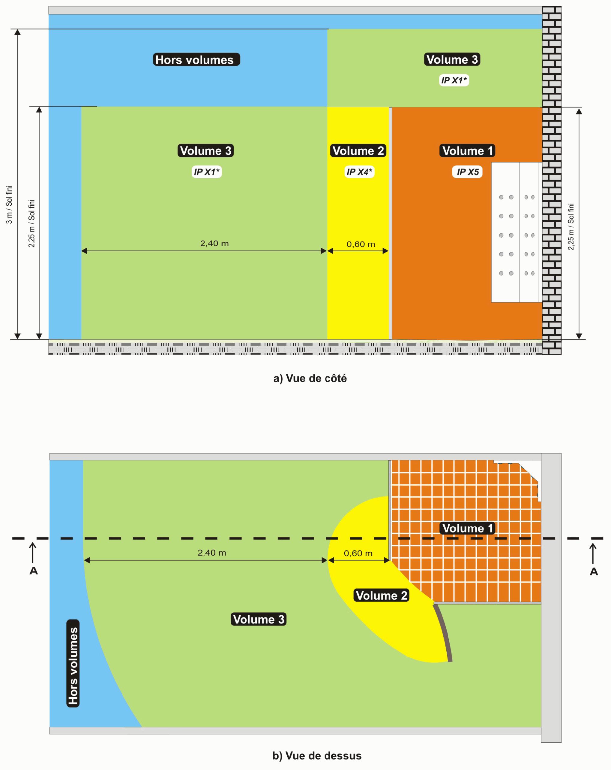 Norme Salle De Bain | Bright Shadow Online intérieur Norme Électrique Salle De Bain