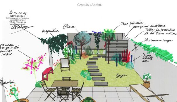 Plan De Jardin : Des Exemples Pour Aménager Son Extérieur intérieur Exemple D Aménagement De Jardin