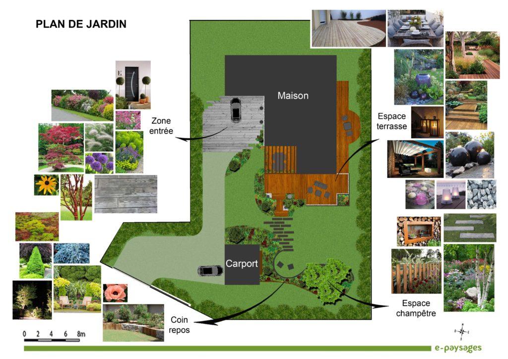 Plan De Jardin : Un Outil Essentiel Pour Votre Aménagement destiné Paysager Son Jardin Logiciel Gratuit