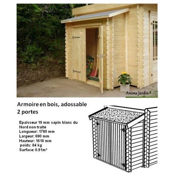 Remise À Outils 2 Portes, Adossable Pour Abri De Jardin concernant Abri De Jardin Adossable