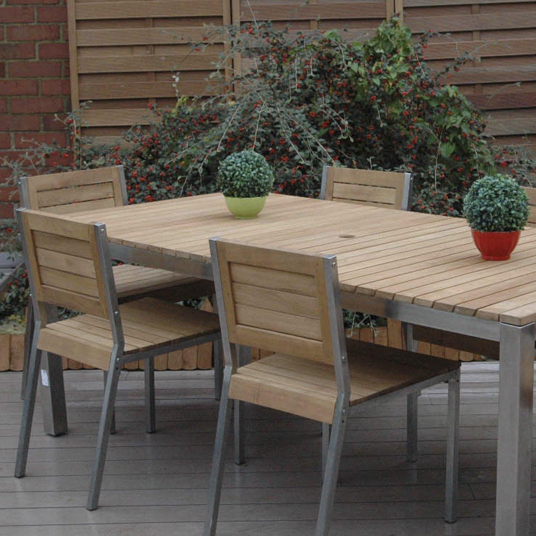 Salon De Jardin Leroy Merlin | Idées De Décoration dedans Leroy Merlin Salon De Jardin