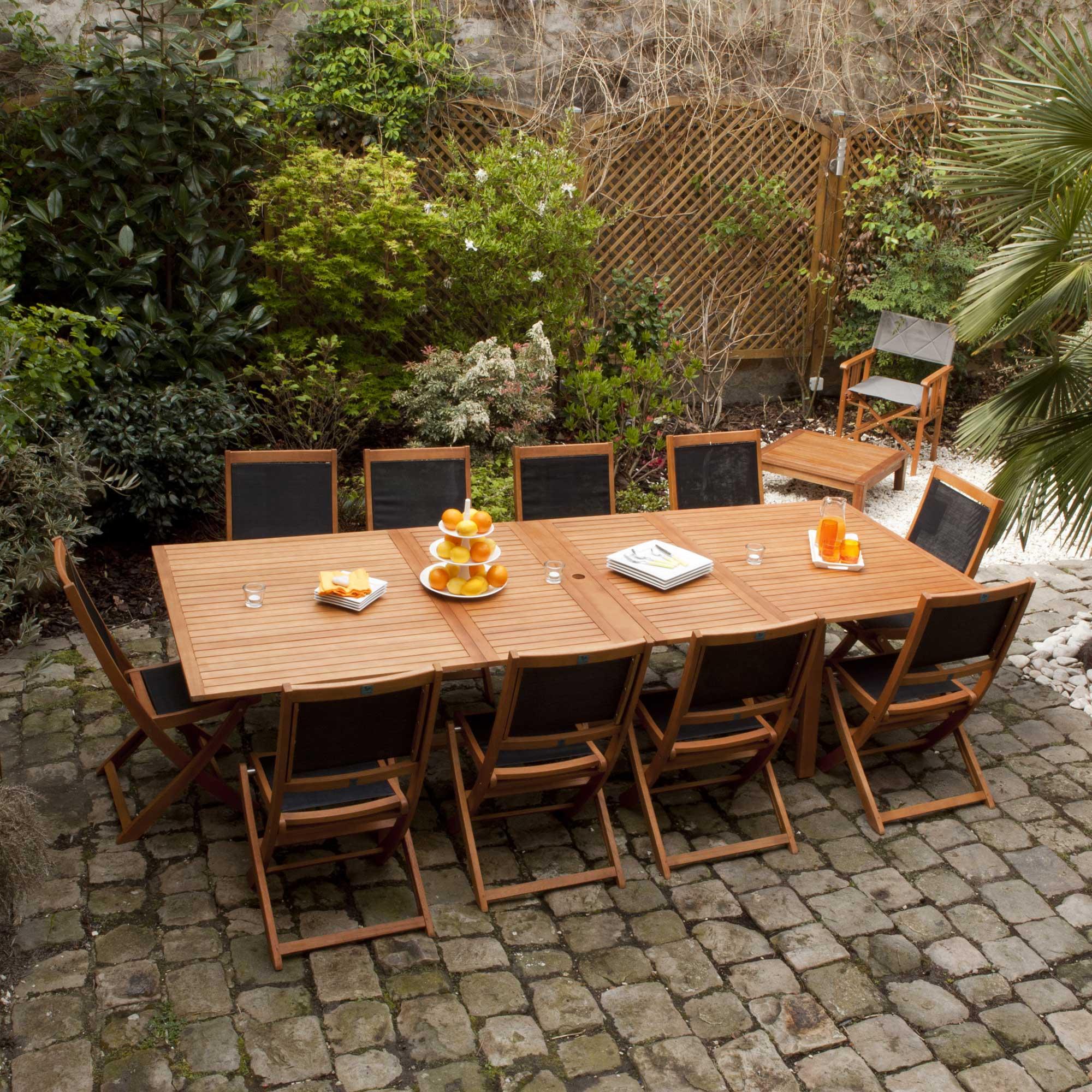 Salon De Jardin Table Et Chaises Leclerc - Mailleraye.fr intérieur Table De Jardin Pas Cher Leclerc