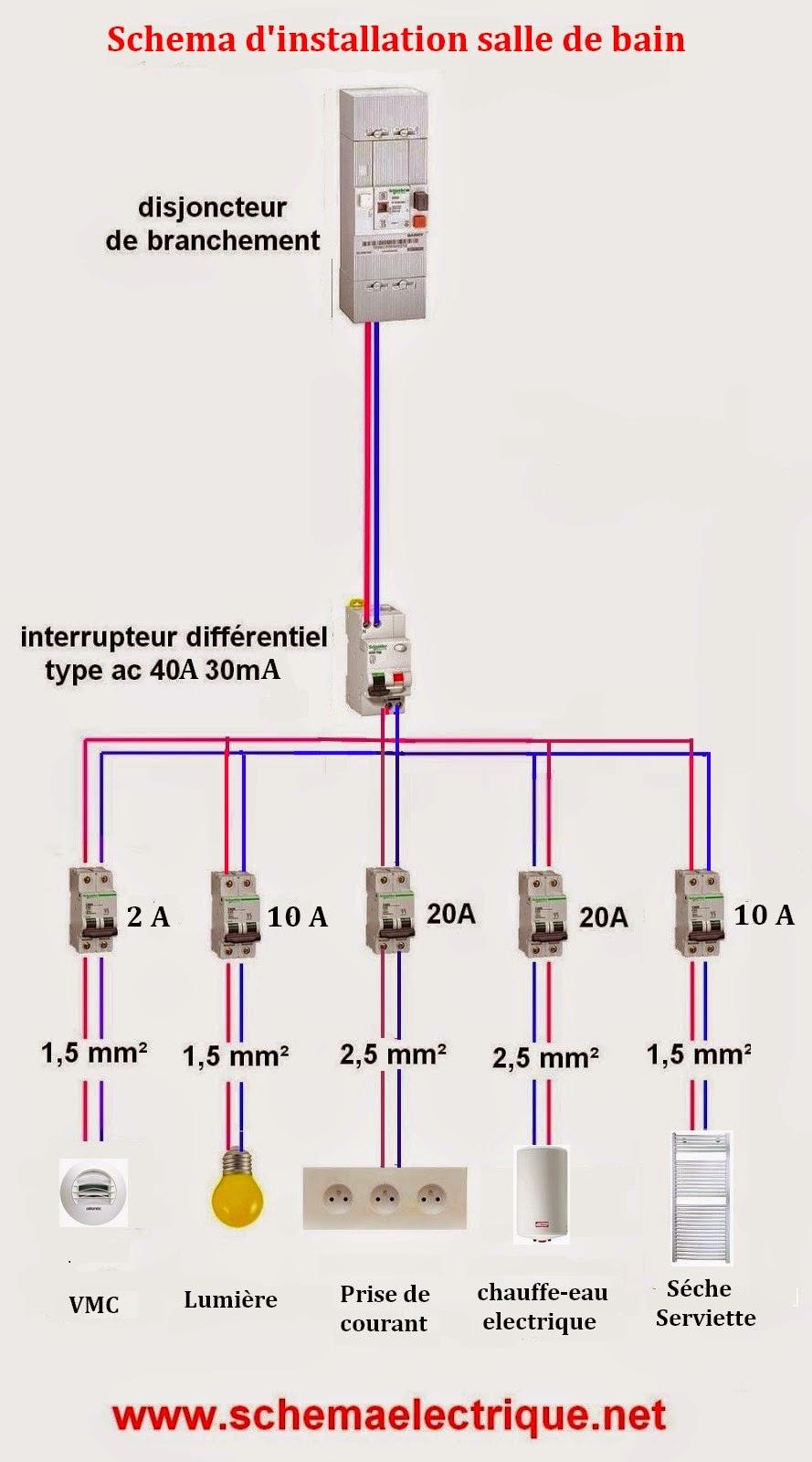 Schema Electrique Branchement Cablage à Norme Électrique Salle De Bain