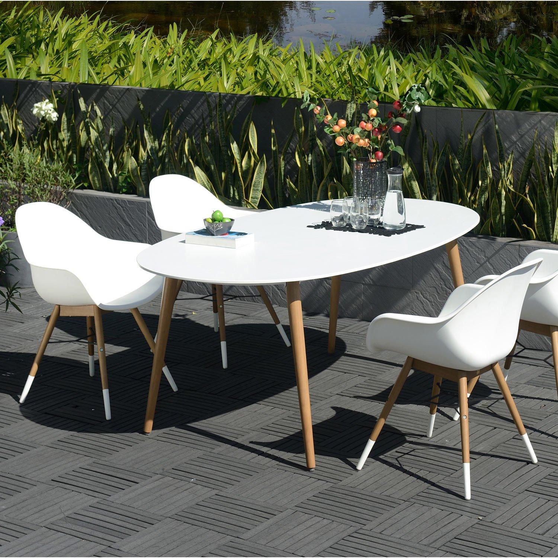 Table De Jardin 4 Personnes Plastique concernant Table Jardin 4 Personnes