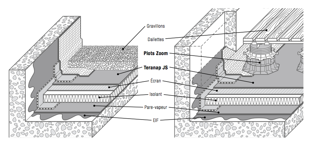 Teranap Js pour Toiture Terrasse Accessible