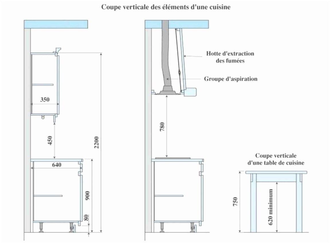 21 Concept Hauteur Meuble Salle De Bain Suspendu avec Hauteur Meuble Salle De Bain Suspendu