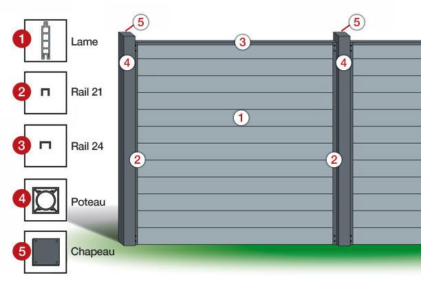 Lames De Palissade Pacific® Composite Et Alu - B.a.bois pour Destockage Lame Composite