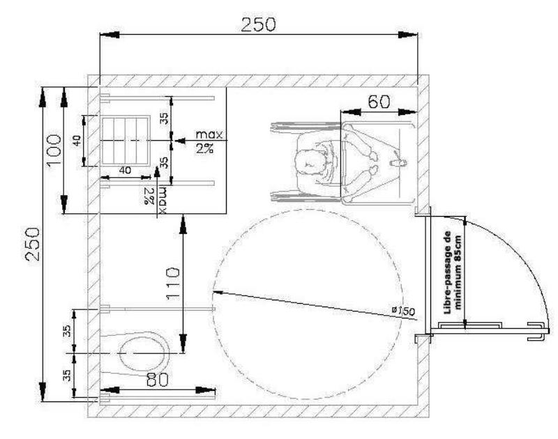 Aménagement D'Une Salle De Bain Pmr | Salle De Bain Pmr encequiconcerne Toilette Pmr