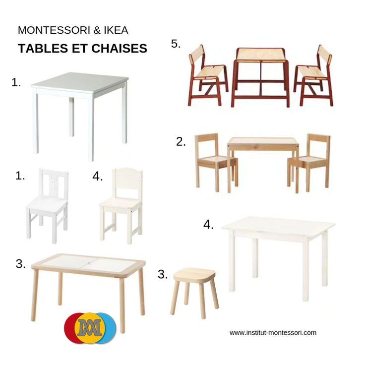 Mes Astuces Ikea Montessori   Montessori Academy   Ikea encequiconcerne Rideau Fil Ikea