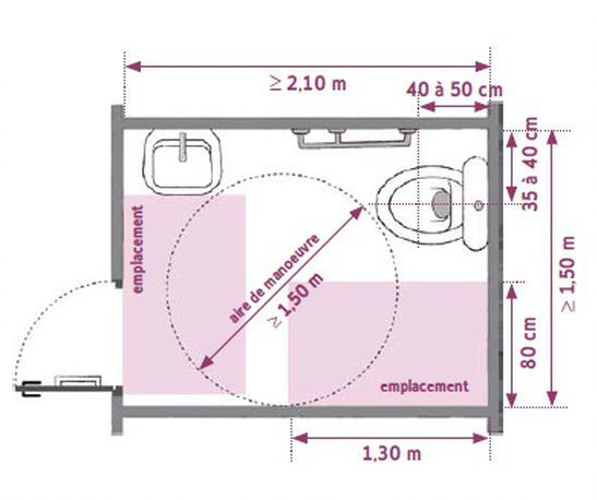 Normes Pmr, Toilette Handicapé, Résumé Des Obligations destiné Toilette Pmr