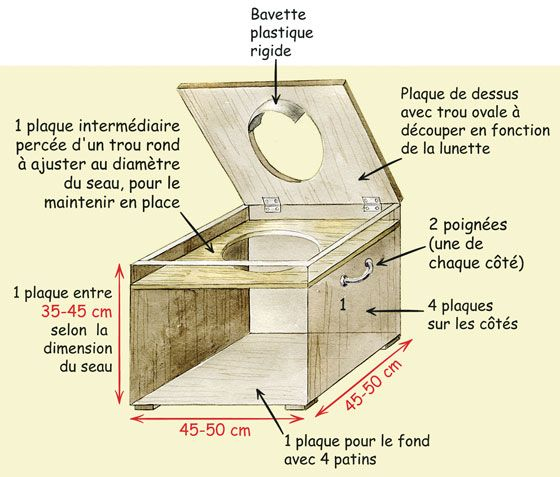 """Résultat De Recherche D'Images Pour """"Toilettes Sèches destiné Toilette Seche Construction"""