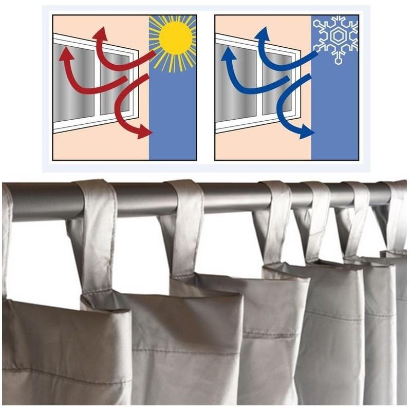 Rideau Thermique Isolant Anti Froid Pour Fenêtre Sélection serapportantà Rideau Isolant Thermique Hiver