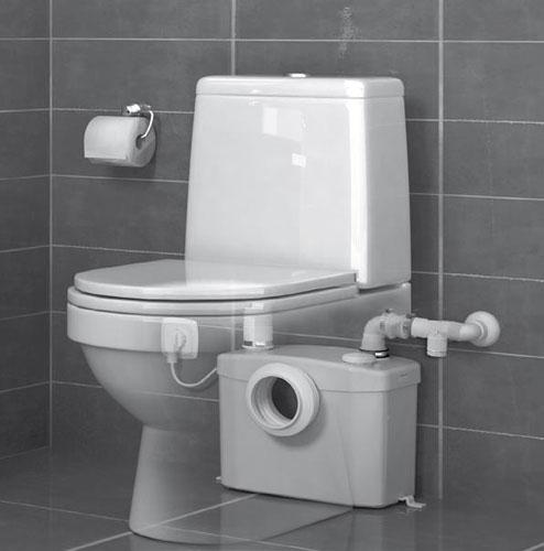Sanibroyeur, De Oplossing De Oplossing Voor Elke Afvoer à Toilette Sanibroyeur