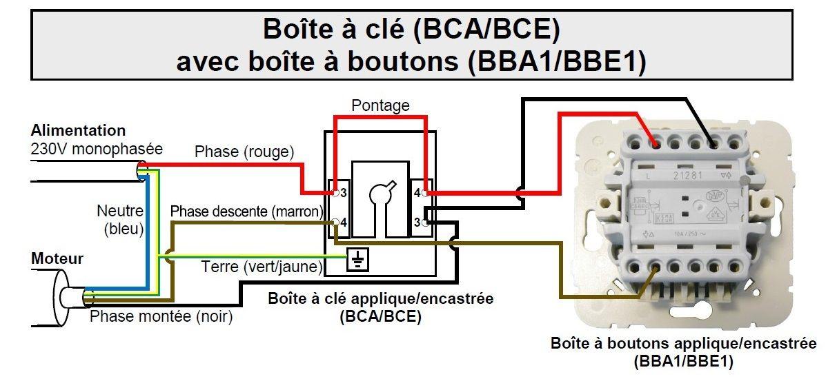 Schema Electrique Rideau Metallique destiné Rideau Electrique Bloqué