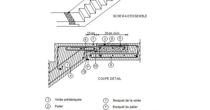 Télécharger / Download Dwg: Escalier intérieur Rideau Dwg