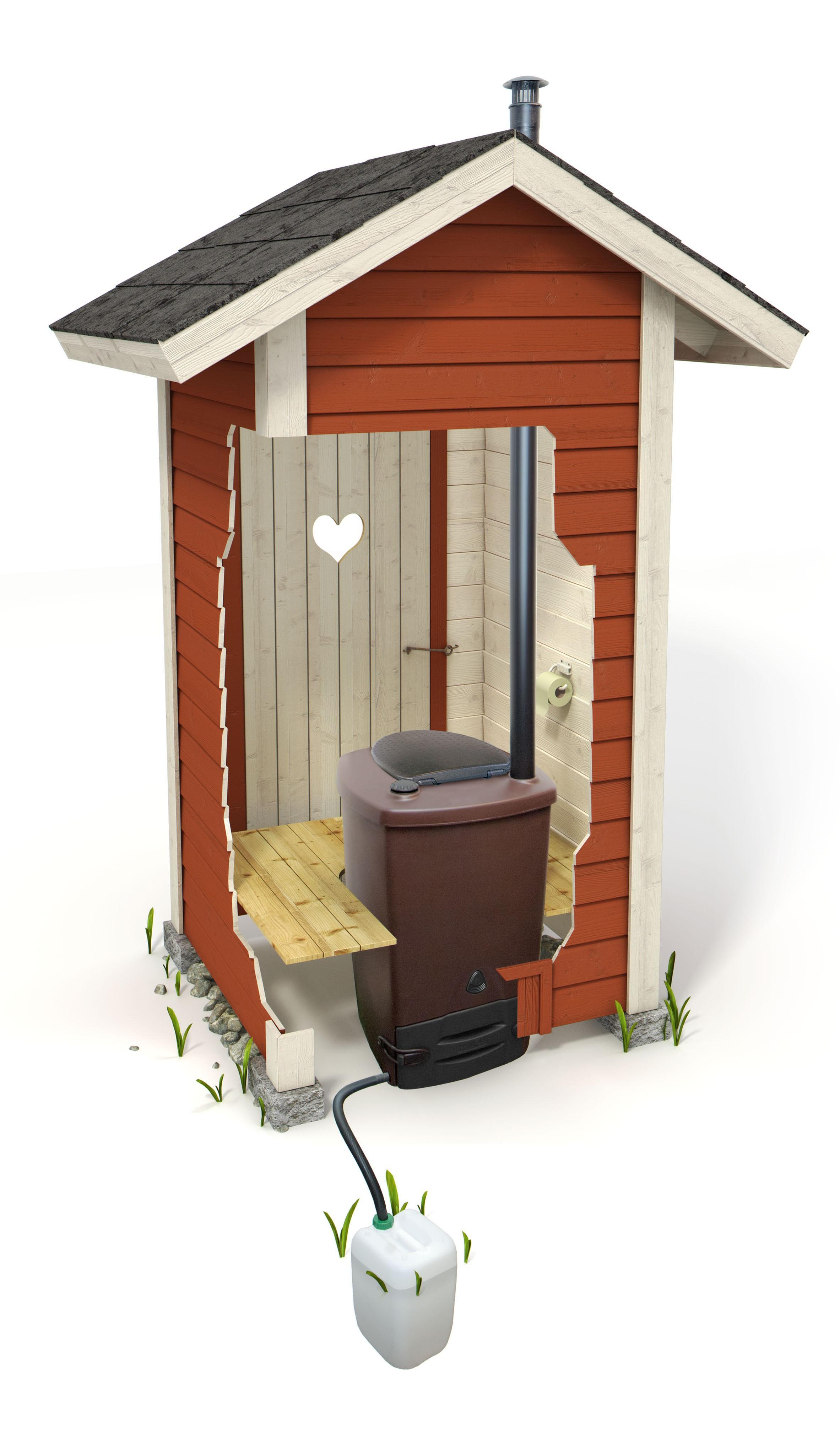 Toilette Sèche À Compost Tlb Biolan - Toilette Sèche tout Toilette Seche Exterieur