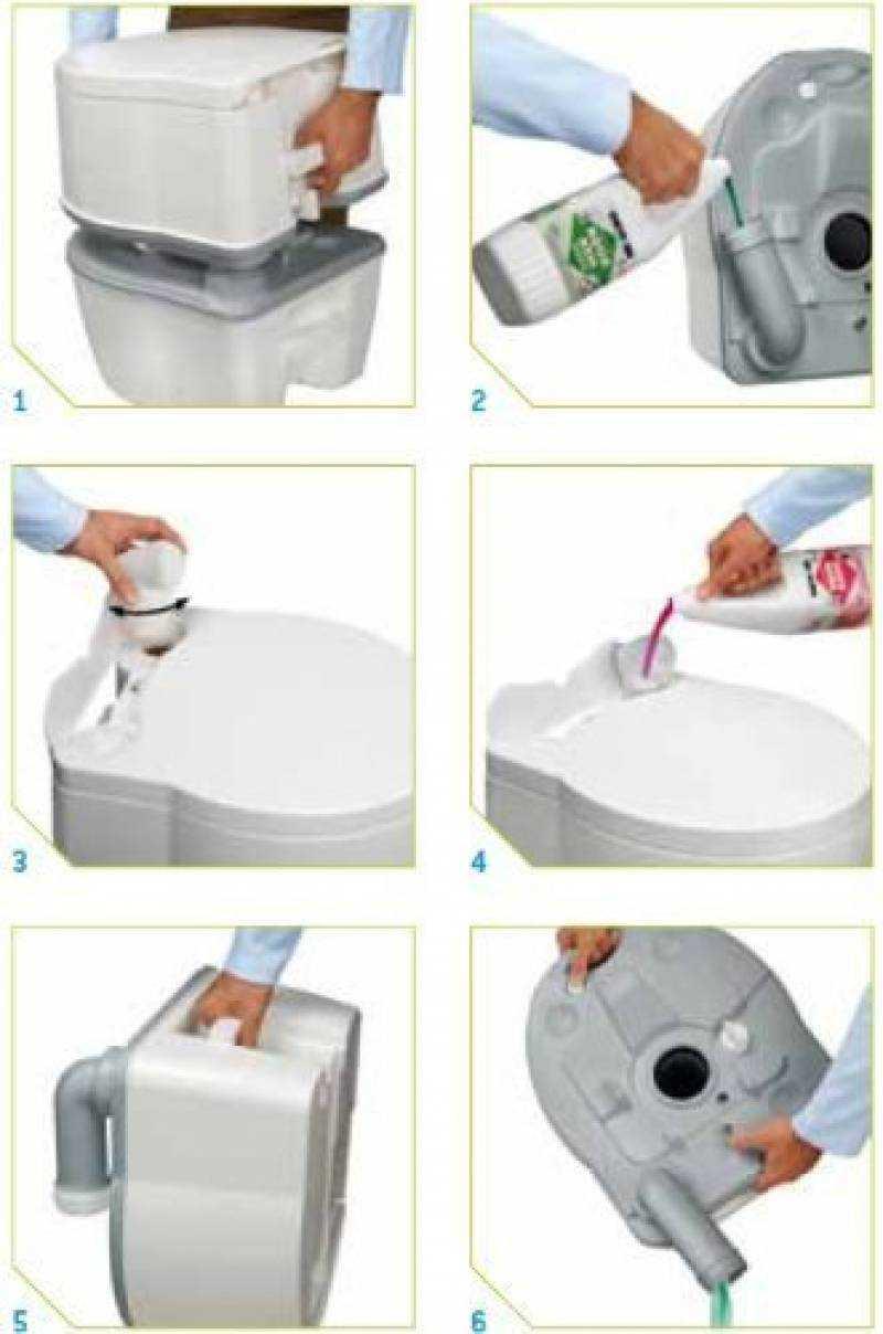 Toilettes Chimiques Thetford Pour 2020 -> Le Comparatif encequiconcerne Toilettes Chimiques