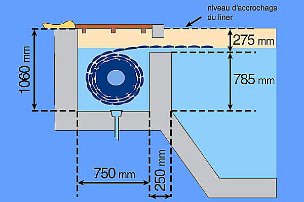 Volet Piscine Renovation concernant Rideau De Piscine Immergé