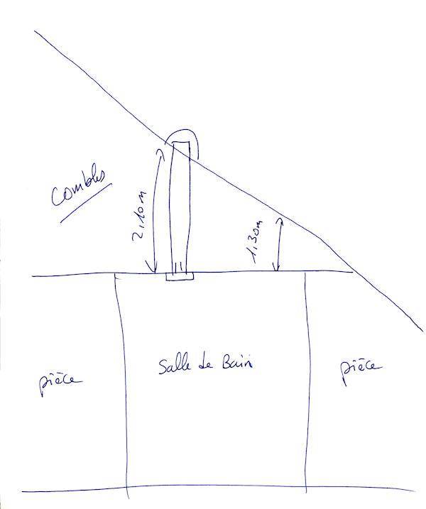 Conduit Extracteur D'Air Salle De Bain - Communauté Leroy pour Extracteur Air Chaud Cheminée Leroy Merlin
