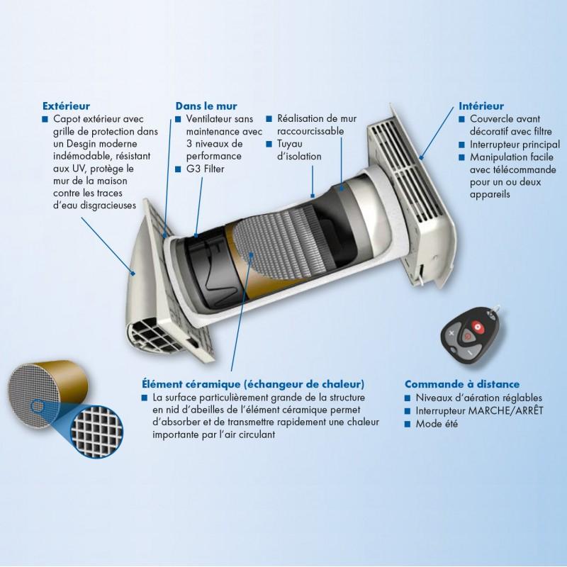 Nicoll - Extracteur Avec Récupérateur De Chaleur - Tout tout Extracteur Air Chaud Cheminée