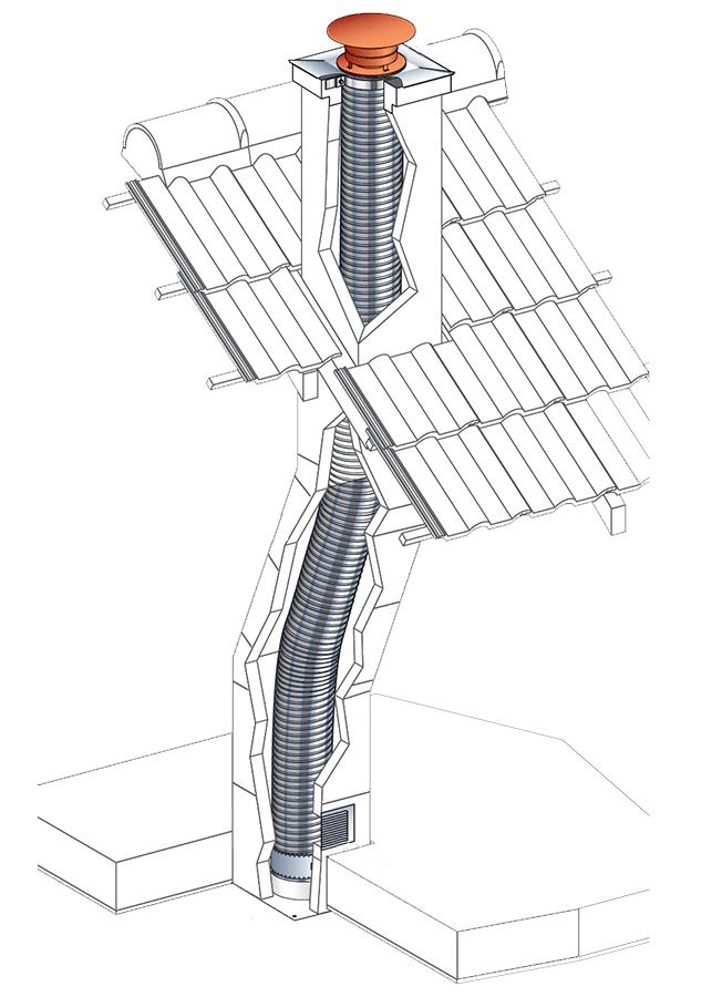 Tubage Flexible - Kit Intérieur - Kit-Flex - Poujoulat avec Tubage Cheminée Prix