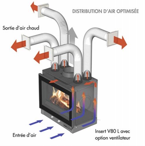 Ventilateur Air Chaud Cheminée - Van Et Nina Ventilateurs dedans Ventilateur Air Chaud Cheminée